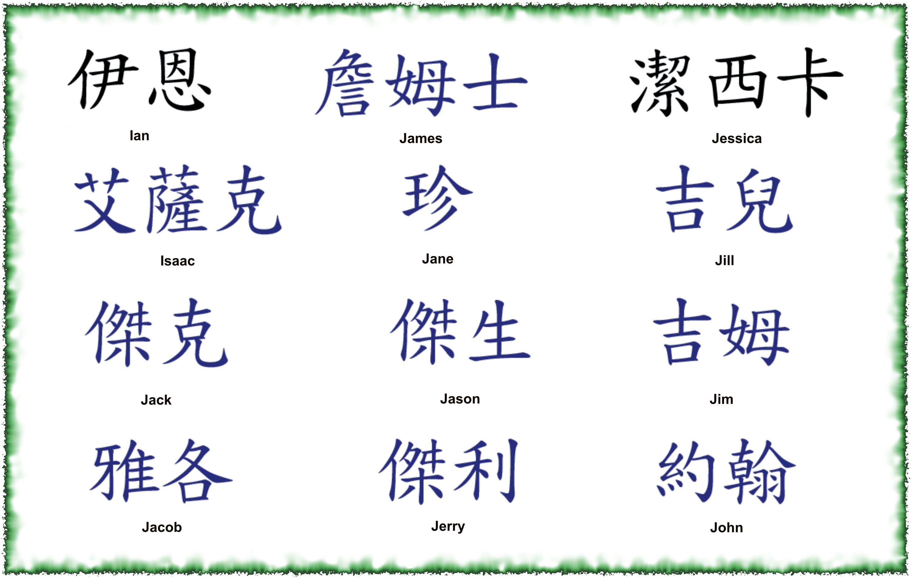 how to write names in japanese For common english names, a dictionary lookup of about 4,000 english names is used for other names, a learned substitution model trained on these names is applied instead.