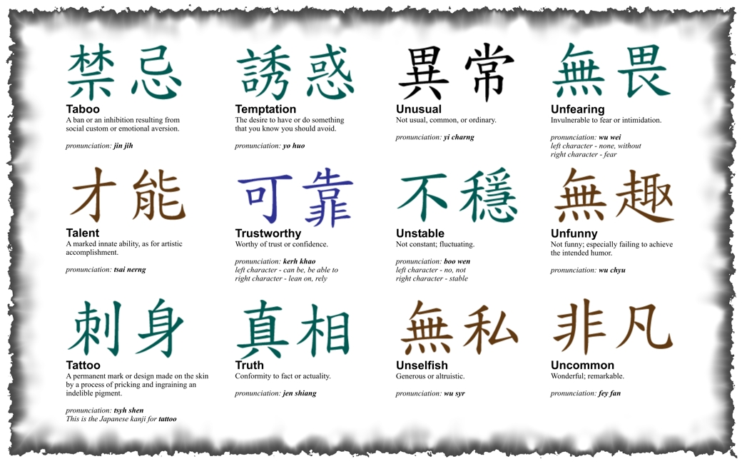 Chinese Tattoos Names ...