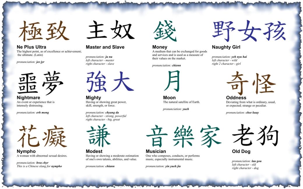 5 Tatoos Learn Kanji Tattoo Design