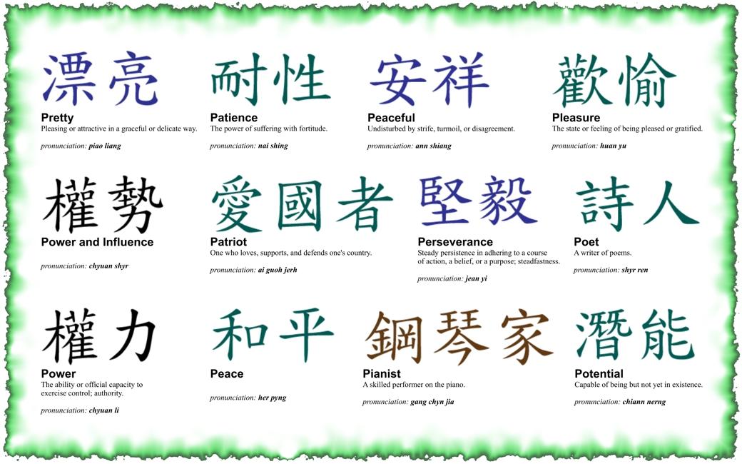 Japanese Kanji Tattoos Quotes