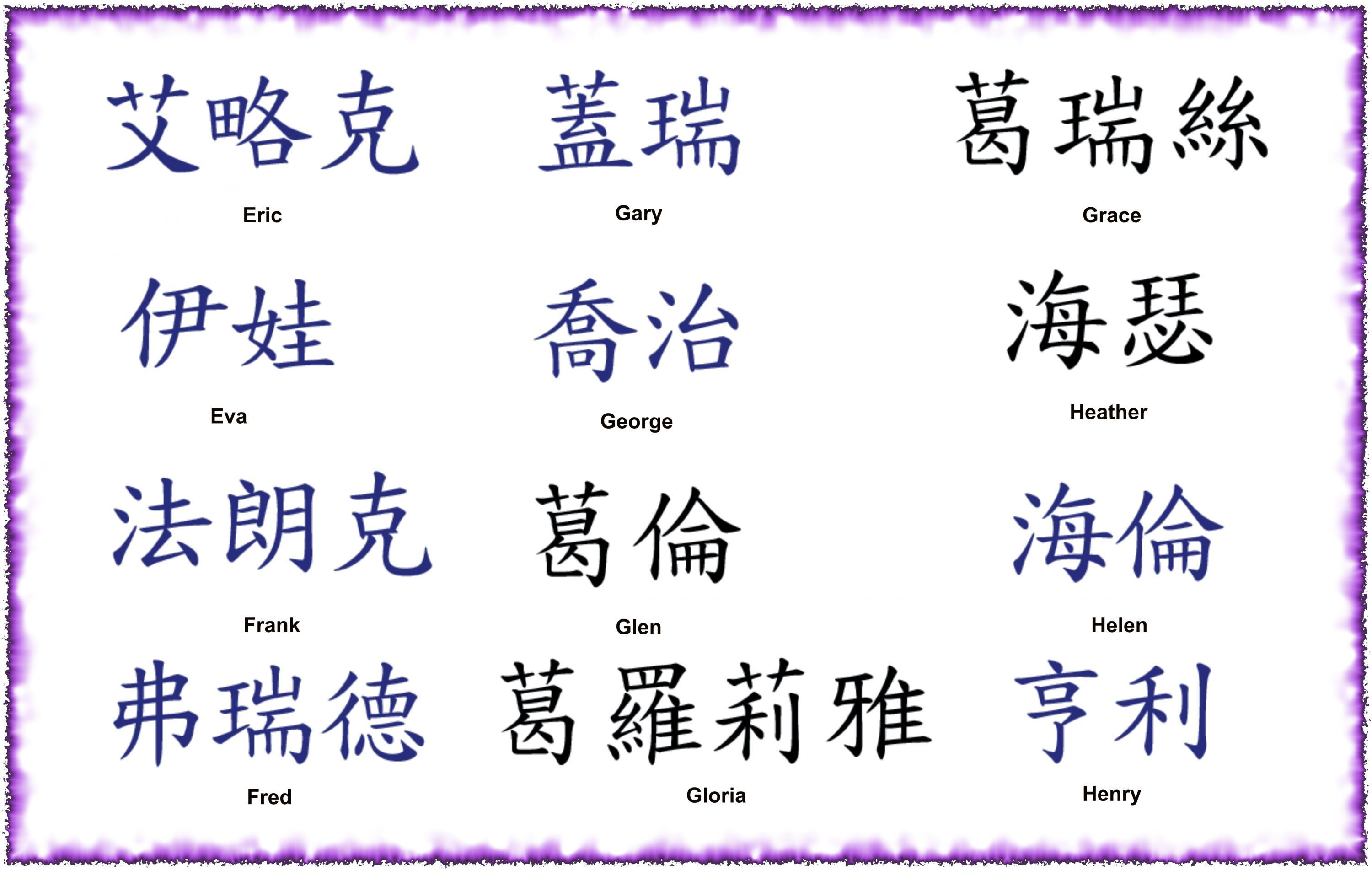 Chinese Symbols for Na...